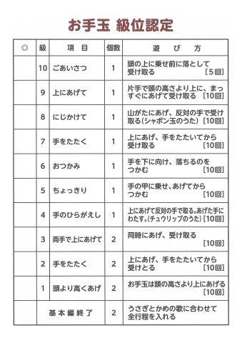 東京・お手玉 級位認定表